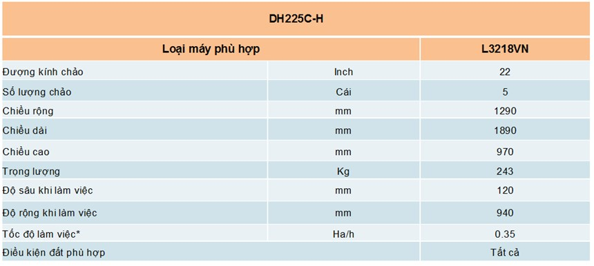 dan bua kubota dh225c-h hinh 0